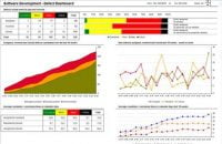Excel Dashboard Masterclass at Intellisoft