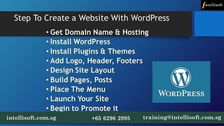 Step For WordPress Web Design