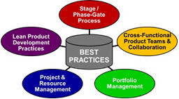 Learn the Best Practices for Managing Projects at Intellisoft