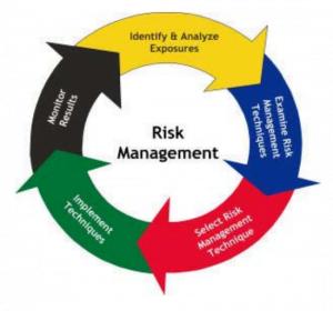 Risk Management Professional Training in Singapore