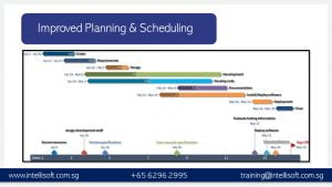 Microsoft Project Training in Singapore for Improved Planning and Scheduling