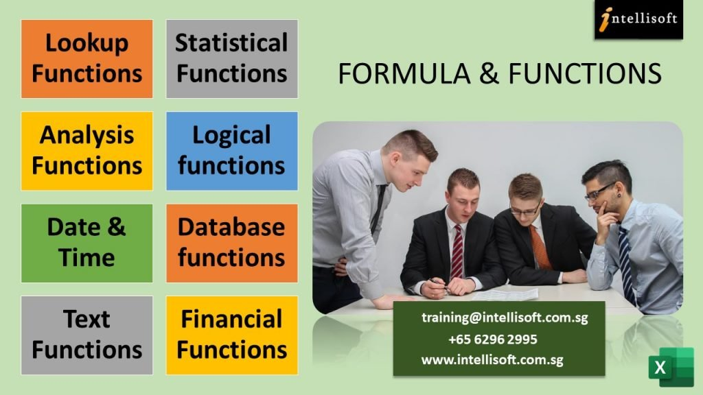 Categories of Microsoft Excel Functions