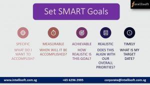 Leat to set SMART goals for Better Customer Engagement at Intellisoft