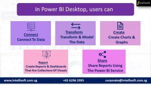 What Power BI Can Do: Benefits of Microsoft Power BI