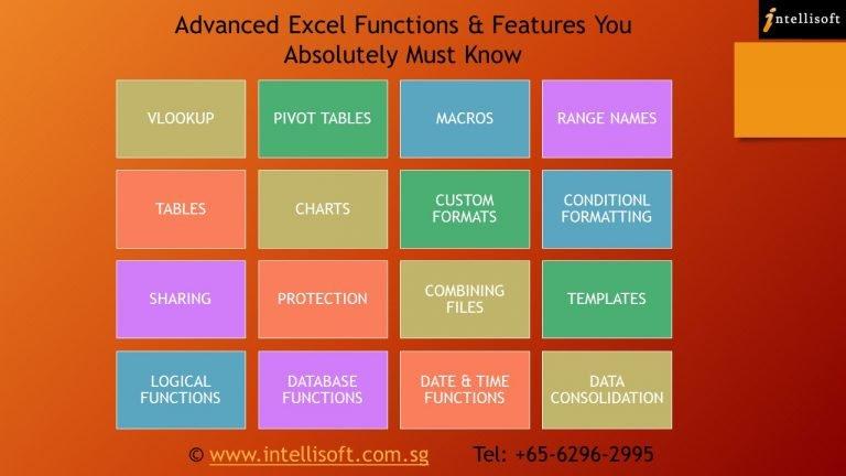 Advanced Excel Course Content